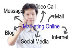 Young businessman drawing Marketing Online Stock Images
