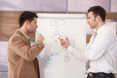 Young businessmen presenting together. Over whiteboard Stock Image