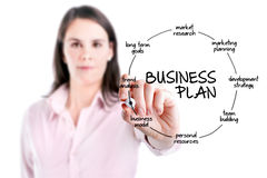 Young businesswoman drawing business plan concept. Isolated on white. Royalty Free Stock Photos