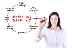Young businesswoman drawing marketing strategy concept. Isolated on white. Stock Images