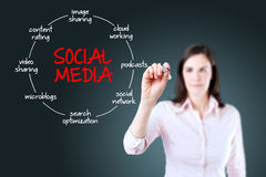 Young businesswoman drawing social media diagram concept. Stock Photography