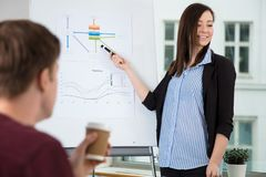Businesswoman Looking Away While Giving Presentation Stock Photos