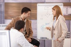 Young businesswoman presenting to team. Using whiteboard Stock Photos