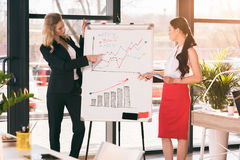 Young businesswomen in formalwear making presentation near whiteboard Royalty Free Stock Image