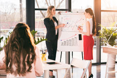 Young businesswomen in formalwear making presentation near whiteboard. Professional young businesswomen in formalwear making presentation near whiteboard Stock Images