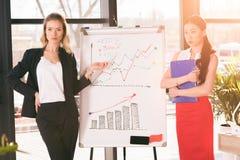 Young businesswomen in formalwear making presentation near whiteboard Royalty Free Stock Photography