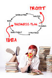 Young girl make a business plan Royalty Free Stock Images