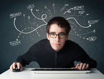 Young hacker with white drawn line thoughts Royalty Free Stock Images