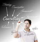 Young man planning consulting activity Stock Images