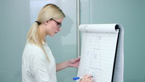 Psychologist is drawing triangular scheme on flipchart to explain client his condition. stock footage