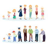 From young to old. Woman and man`s stages of aging Stock Photos
