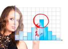 Young woman drawing maximum on diagram Royalty Free Stock Photo