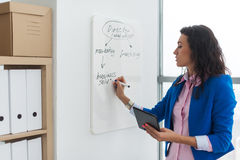 Young woman planning writing day plan on white board, holding marker in right hand.  Stock Image