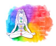 Young woman sitting at pose of lotus and meditating. Vector illustration of young woman sitting at pose of lotus and meditating. Aura watercolor rainbow grunge vector illustration