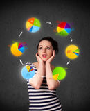 Young woman thinking with pie charts circulation around her head Stock Photography