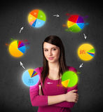 Young woman thinking with pie charts circulation around her head Royalty Free Stock Image