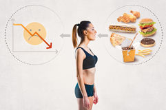 Young woman and an unhealthy diet concept Stock Image