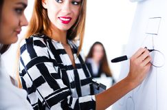 Young woman drawing on wihteboard with white copyspace. Young women drawing on wihteboard with white copyspace Royalty Free Stock Images