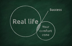 Your comfort zone Royalty Free Stock Photo