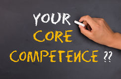 Your core competence question. On chalkboard stock images