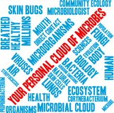 Your Personal Cloud Of Microbes Word Cloud. On A White Background Stock Image