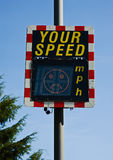 Your speed: unhappy face. stock photos