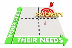 Your Their Needs Matrix Common Different Goals Priorties 3d Illu. Stration Royalty Free Stock Image