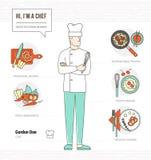 Yrkesmässig kock vektor illustrationer