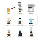 Yrkesmässiga kaffemaskiner Royaltyfri Foto