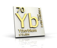Ytterbium form Periodic Table of Elements Royalty Free Stock Photos