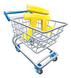 Yuan currency shopping cart Royalty Free Stock Image