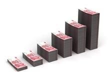 Yuan Graph Stock Photo