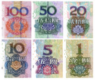 Yuan op het cijfersymbool Stock Fotografie