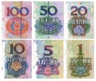 Yuan sur le symbole de chiffre Photographie stock