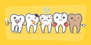 Zła ząb firma ilustracji