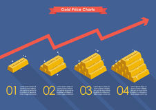 Złocista cena z wykresem w górę infographic Zdjęcia Royalty Free