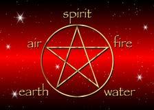 Złocista pentagram ikona z pięć elementami: Duch, powietrze, ziemia, ogień i woda, Złoty symbol alchemia i święta geometria Fotografia Royalty Free