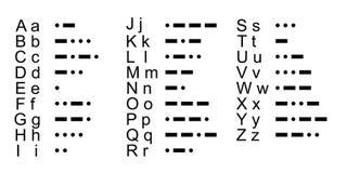 A-Z di alfabeto di codice Morse fotografie stock libere da diritti