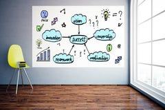 Zaal met bedrijfsschets Stock Afbeeldingen