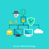 Zabezpiecza lokalnego sieci i dane exchang płaskiego ilustracyjnego pojęcie Obraz Royalty Free