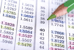 Zahlen Lizenzfreie Stockfotografie