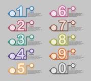 Zahlen mit Platte und Text Stockfotos