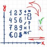 Zahlen und Zeichen Lizenzfreies Stockfoto