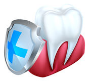 Zahn-Gummi-Schild-Konzept Stockfotos