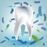 Zahn-Hygiene-Bild stock abbildung