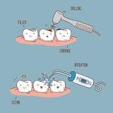 Zahnbehandlung und -sorgfalt Zahnmedizinische Sammlung für Stockbild