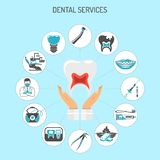 Zahnmedizinische Dienstleistungen und Stomatologie infographics lizenzfreie abbildung