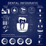 Zahnmedizinisches und Zahnsorgfalt infografics Lizenzfreie Stockfotografie