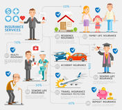 Zakelijke verzekeringkarakter en pictogrammenmalplaatje Royalty-vrije Stock Foto