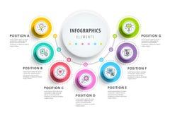 Zaken 7 de grafiekinfographics van het stapproces met stapcirkels Ci Royalty-vrije Stock Afbeeldingen
